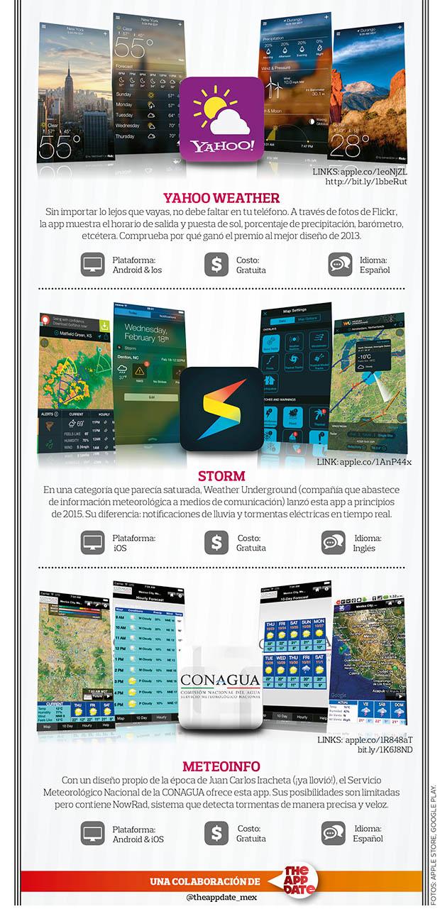apps_para_el_clima