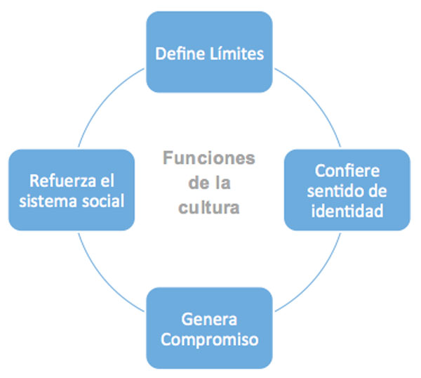 LibroGerenciaPersonal
