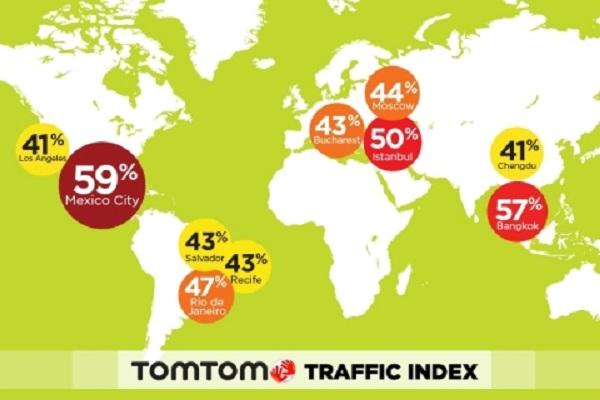 2510306_Global_TOP10_Congestion